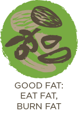 Good Fat: Eat Fat Burn Fat